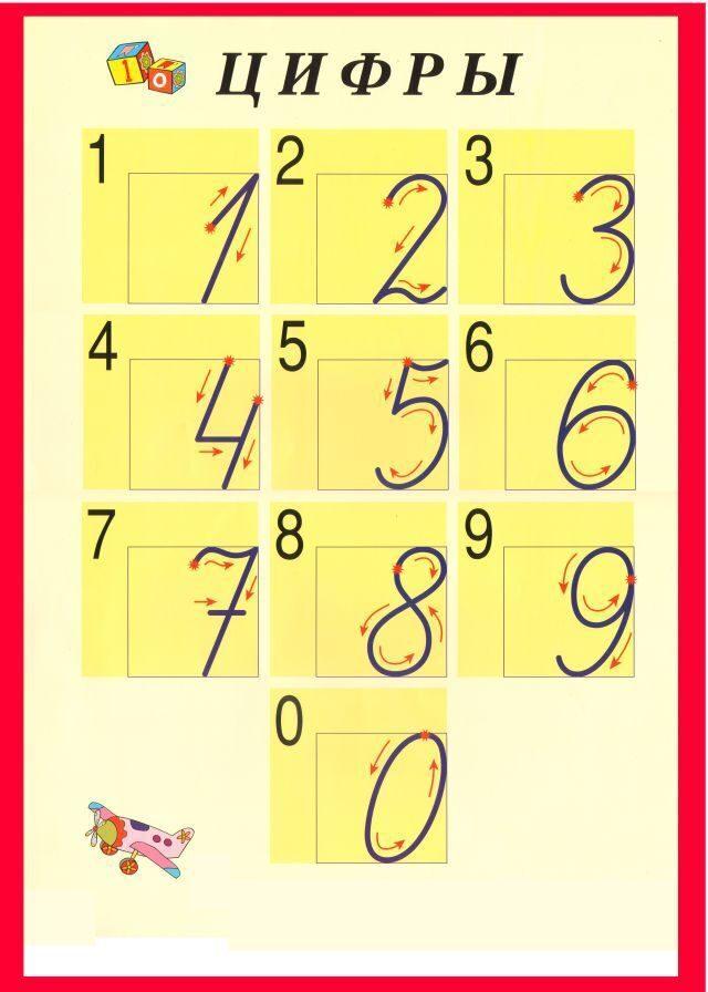 конспект по математике знакомство с цифрой 9
